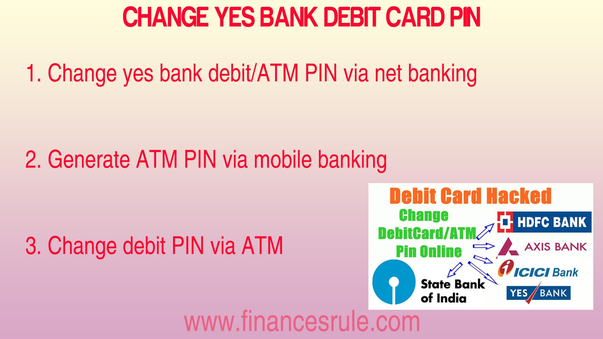 YEs Bank Debit Card Pin