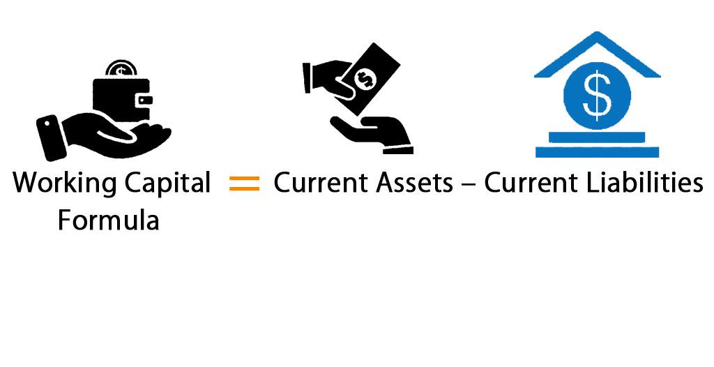 Working-Capital-Formula
