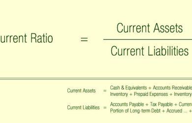 current-ratio-calculation