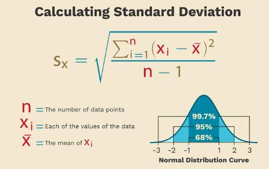 standard-deviation-calculator